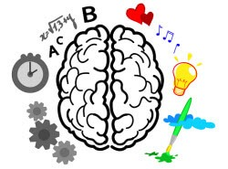 Learn the brain science behind a learning mindset